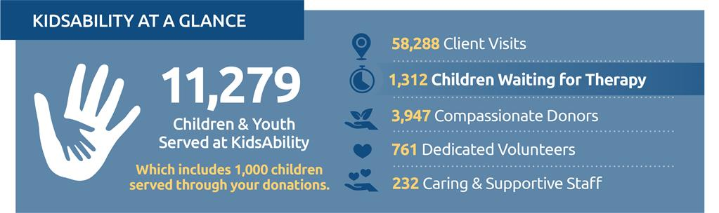 Infographic KidsAbility At A Glance